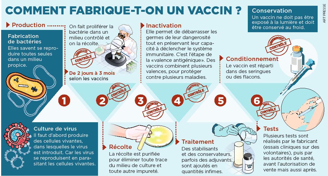 vaccin papillomavirus est il dangereux)