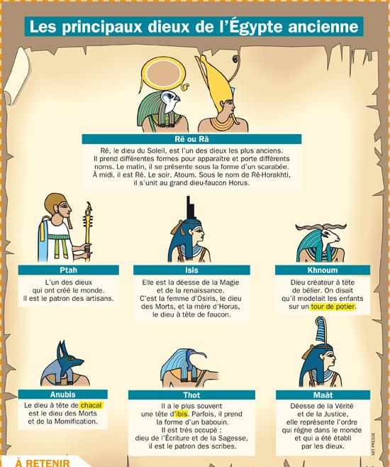 Super Les principaux dieux de l'Egypte ancienne | Mon Quotidien, le seul  QC03